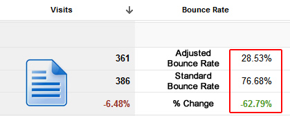 An example of adjusted bounce rate in Google Analytics
