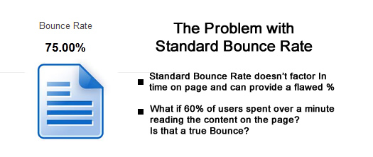 The Problem with Standard Bounce Rate