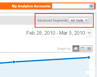 Finding advanced segments in Google Analytics.