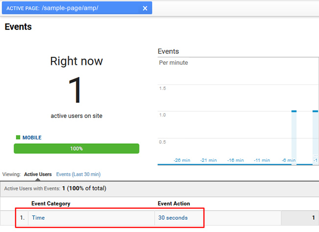 Testing ABR in AMP via Real-time Stats in Google Analytics.