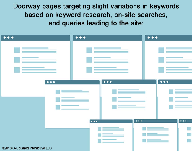 Doorway pages and the April 16 Google Algorithm Update.