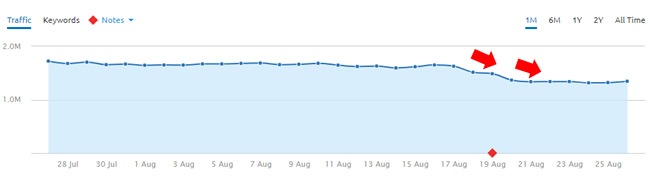 August 19 drop.