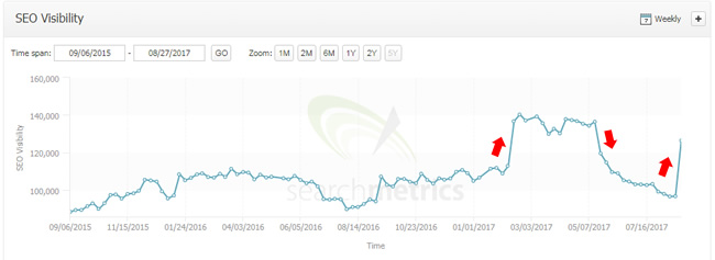 August 19 volatility.