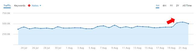 August 19 increase.