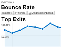 The Difference Between Bounce Rate and Exit Rate in Web Analytics