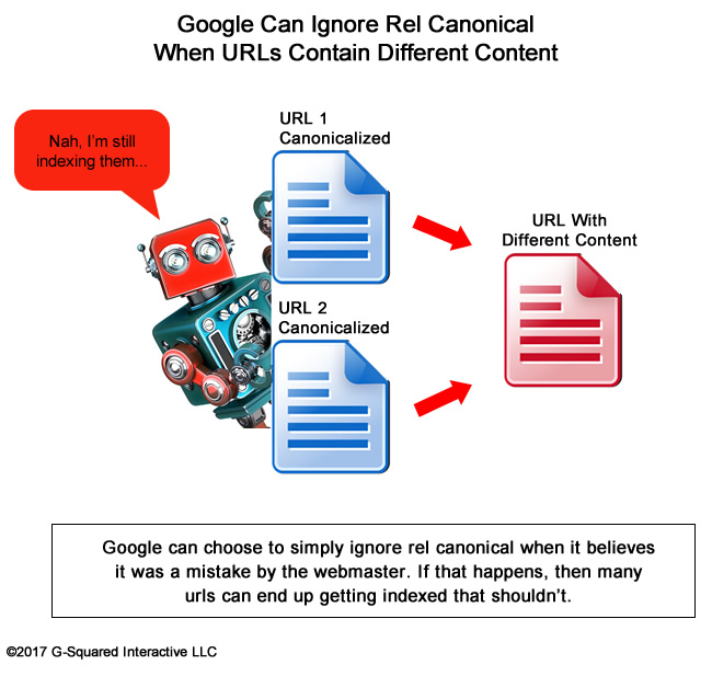 Rel canonical can be ignored.