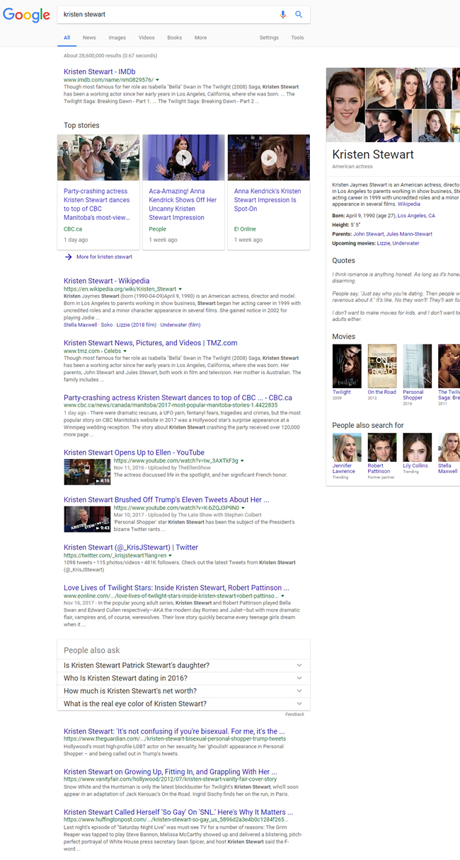 Kristen Stewart not ranking on page one after the update.