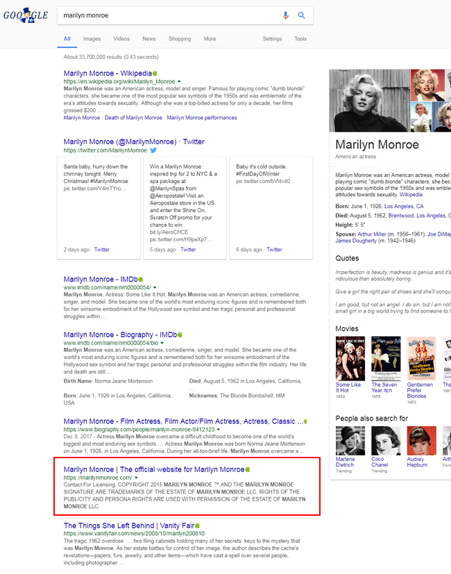 Marilyn Monroe's official website dropping in rankings after the algorithm update.