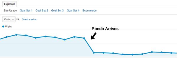 A Typical Panda Hit