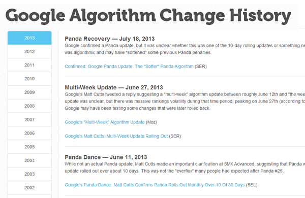 Moz Algorithm Update History