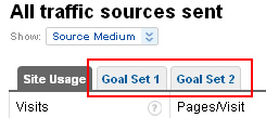 Conversion Goal Sets in Google Analytics