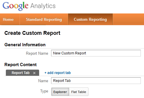 How To Create A Custom Report In Google Analytics By Customizing A