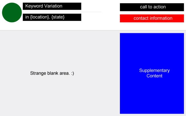 Sites targeting many keyword variations impacted on 12/5/17.
