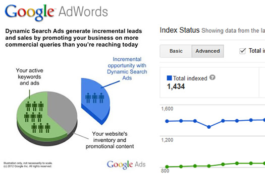 Dynamic Search Ads in Google AdWords (DSA)