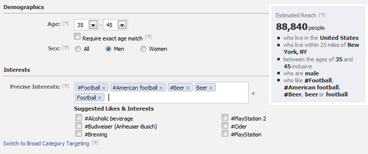 Targeting Precise Interests via Facebook Advertising