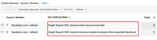 Viewing graph search keywords in Google Analytics