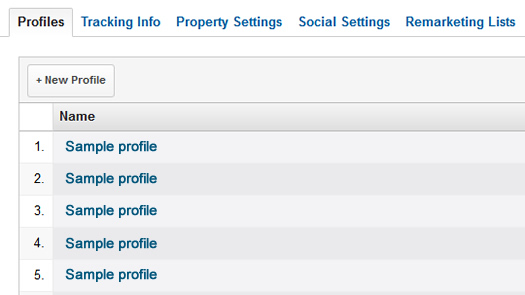Profiles in Google Analytics