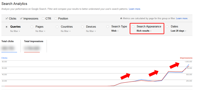Rich Snippets returning with Feb 7 Google update.