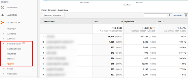 GSC Queries report in Google Analytics.