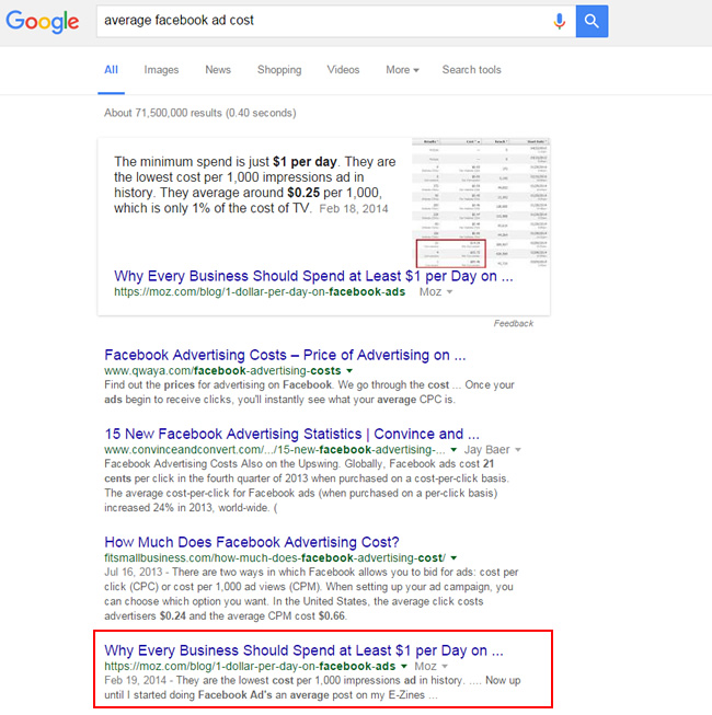 Featured Snippet for Average Facebook Ad Cost