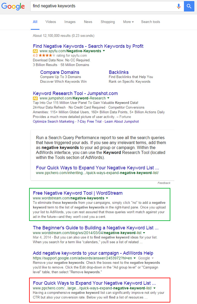 Featured Snippet for Find Negative Keywords