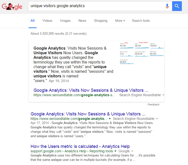 Featured Snippet for Unique Visitors Google Analytics