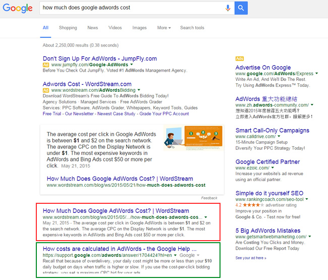 Featured Snippet for How Much Does AdWords Cost