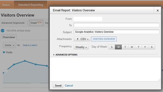 Email report functionality in Google Analytics v5