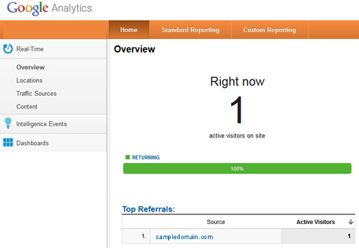 Google Analytics Referral Experiment - Second Visit