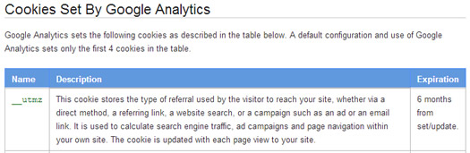 Google Analytics utm_z Cookie