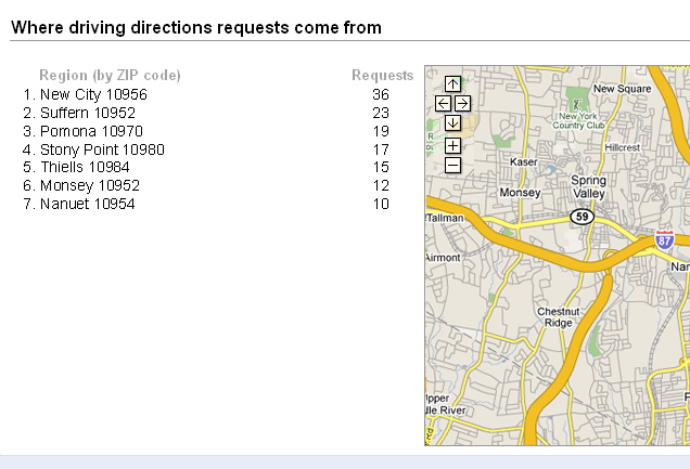 Viewing where direction requests are coming from in Your Google Local Business Center Dashboard