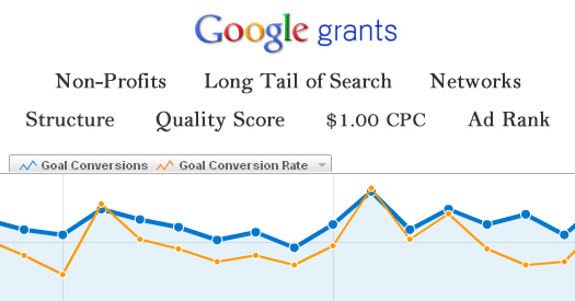 How Non-Profits Can Manage a Google Grants Account