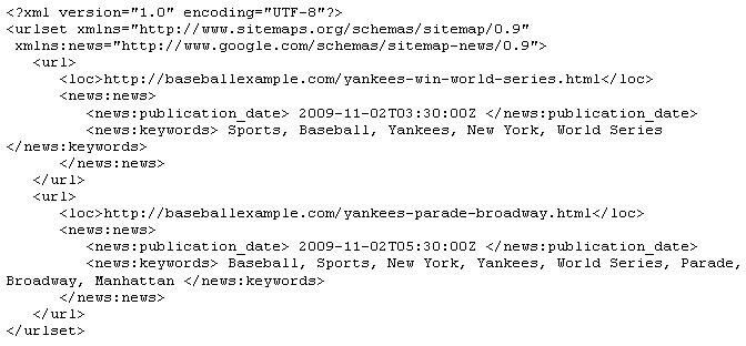 A sample Google News sitemap.