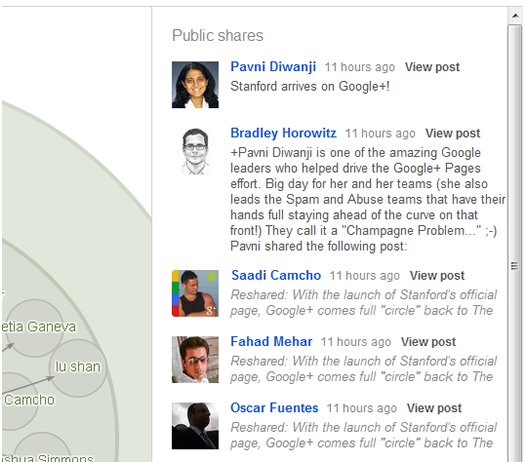 Viewing Public Shares in Google Plus Ripples Sidebar
