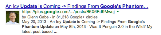 Google Plus Posts Ranking via Search Plus Your World