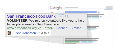 Google +1 showing up in the organic listings.