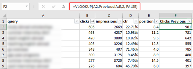 Using vlookup to access clicks from previous timeframe.