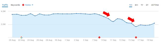 Drop During September 8, 2017 Google Algorithm Update