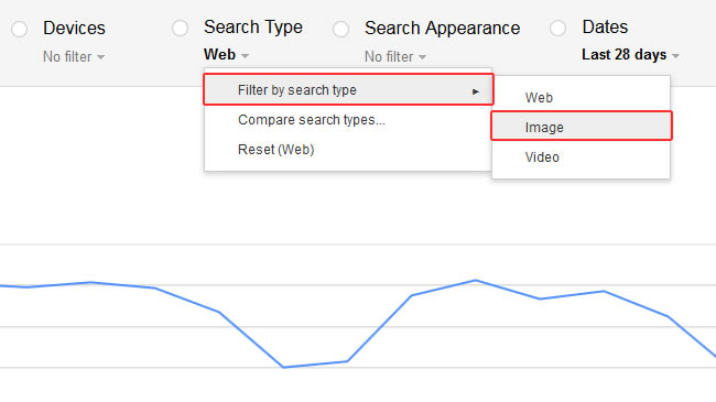 Image Search Trending in GSC