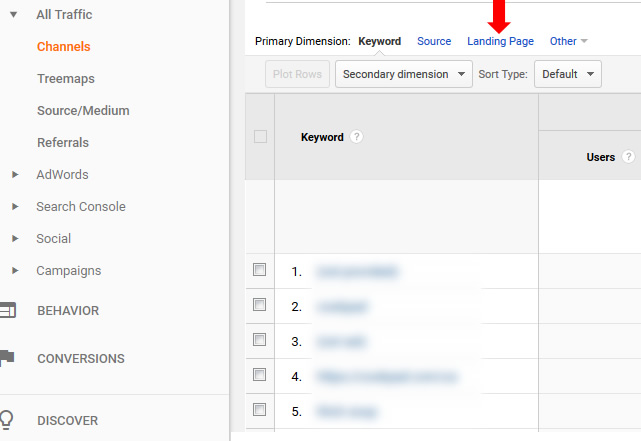 Dimension organic search channel by landing page in Google Analytics.