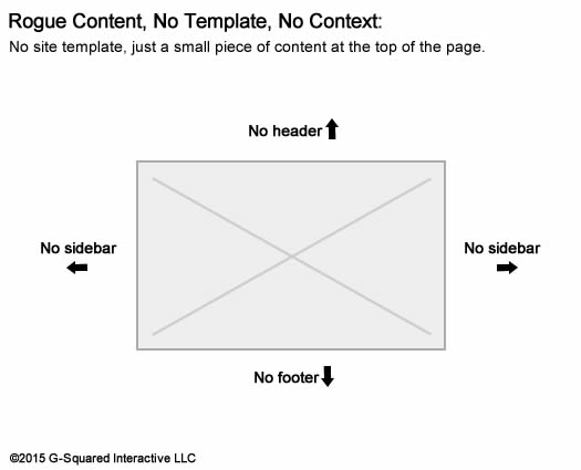 Thin Content with No Site Template