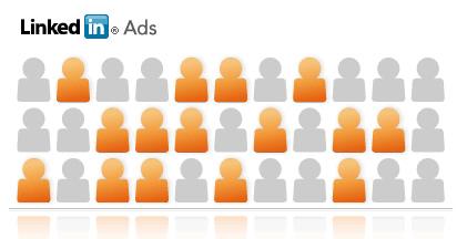 LinkedIn Ads Platform