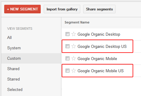 Google Analytics Segments for U.S. Desktop Google Organic Traffic
