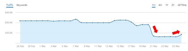 Tremor Fixing Google Algorithm Update