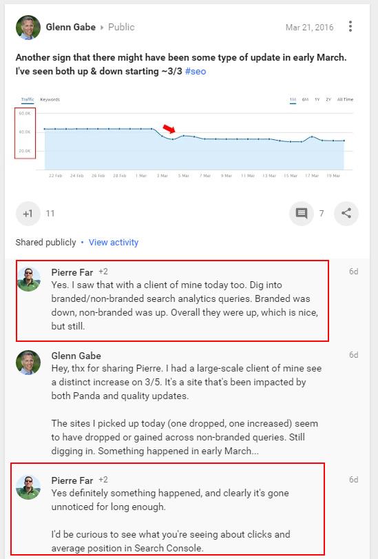 Pierre Far About March Google Algorithm Update