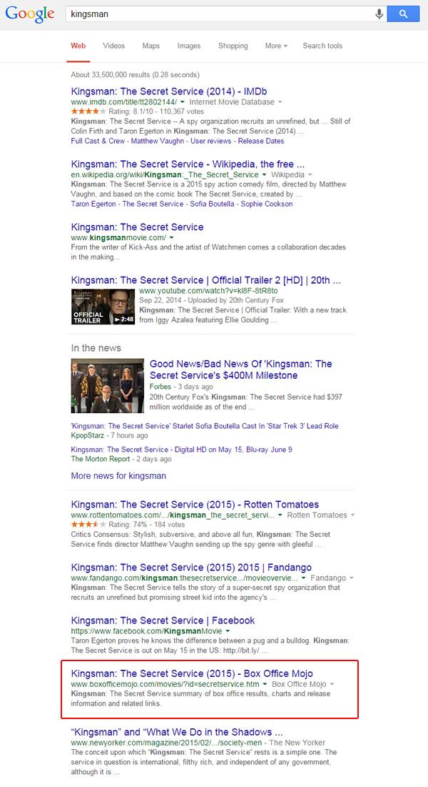 Mobile Friendly Algorithm Box Office Mojo