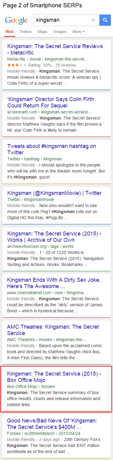 Mobile Friendly Algorithm Box Office Mojo Smartphone SERPs