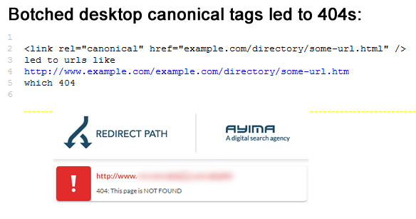 Botched canonical tags due to incorrectly adding relative urls.