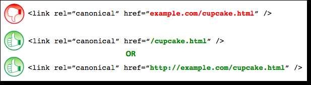 Relative urls can botch canonical tags.