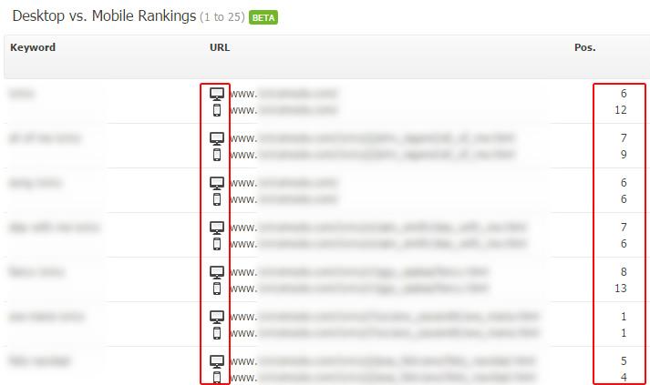 Searchmetrics Mobile Reporting - Compare Rankings